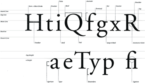 letterform copy Typography, type and typefaces